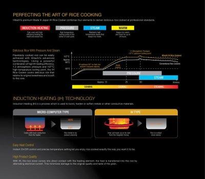 Photo1: HITACHI Pressure IH & Steam Rice Cooker (220-230V) 1.0L RZ-KV100Y